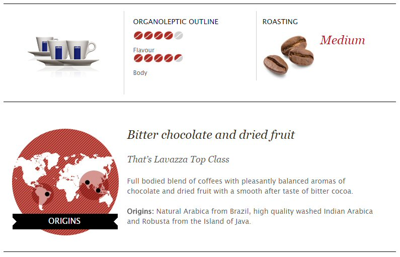 Lavazza Top Class Coffee Beans